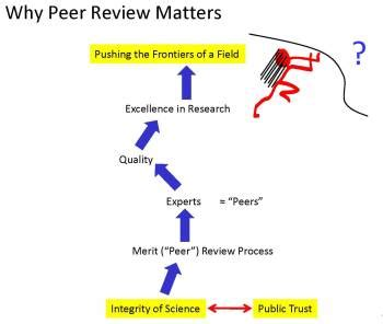 How to critically evaluate a scientific research paper